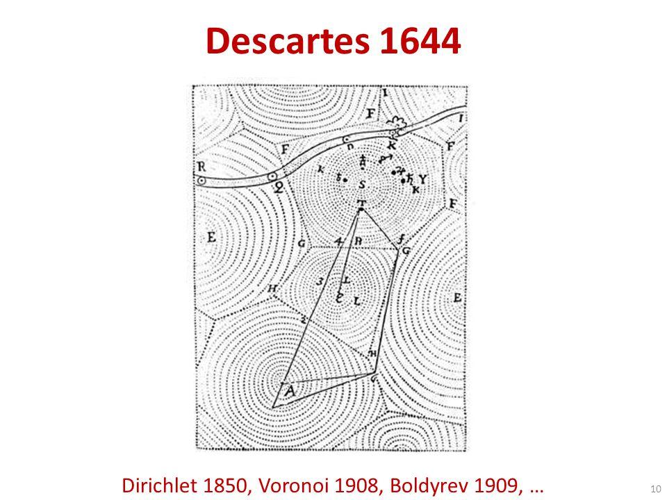 Descartes 1644 10 Dirichlet 1850, Voronoi 1908, Boldyrev 1909, …