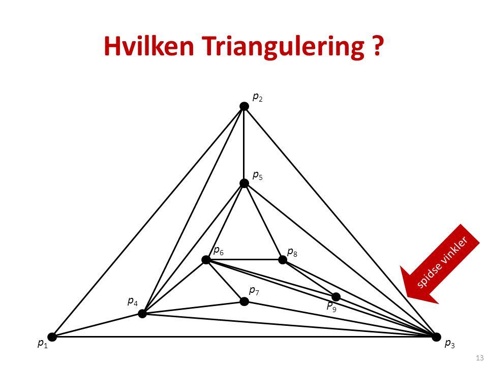 Hvilken Triangulering 13 p2p2 p1p1 p4p4 p3p3 p8p8 p5p5 P9P9 p7p7 p6p6 spidse vinkler