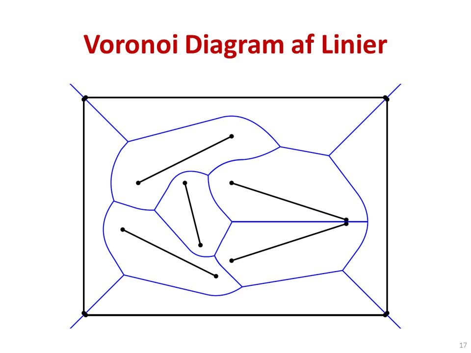 Voronoi Diagram af Linier 17