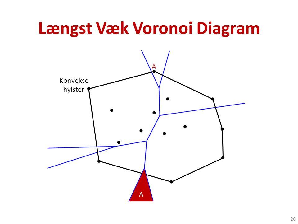 Længst Væk Voronoi Diagram 20 A A Konvekse hylster