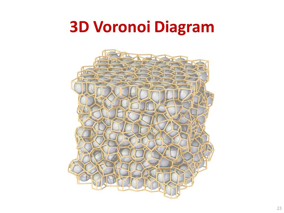 3D Voronoi Diagram 23