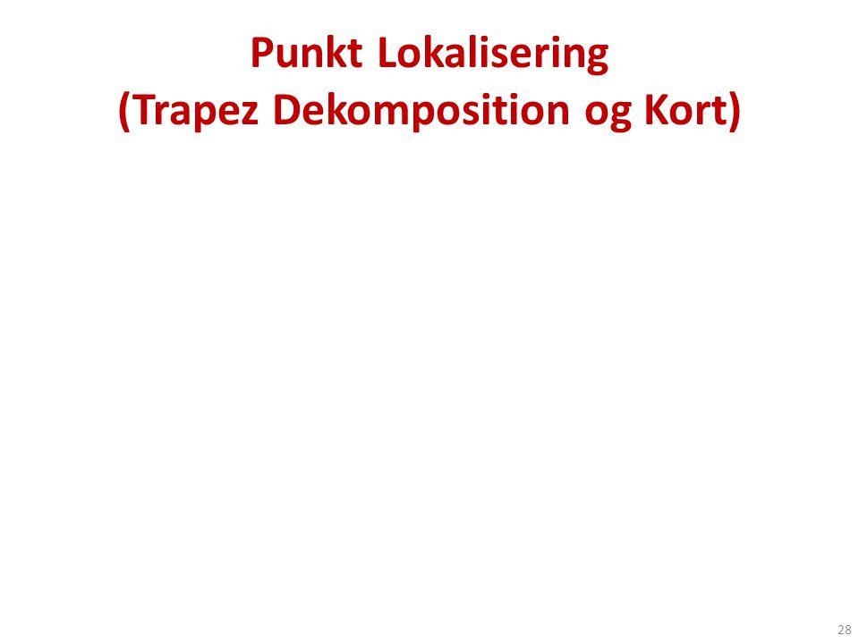 Punkt Lokalisering (Trapez Dekomposition og Kort) 28