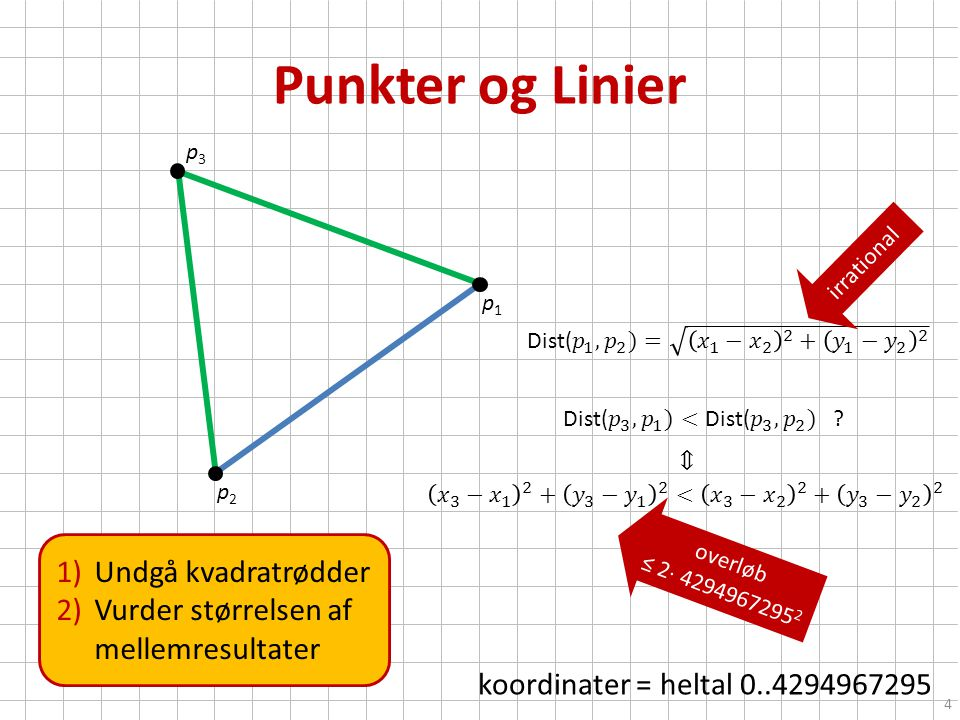 Punkter og Linier koordinater = heltal 0..4294967295 p1p1 p2p2 irrational p3p3 overløb ≤ 2  4294967295 2 1)Undgå kvadratrødder 2)Vurder størrelsen af mellemresultater 4