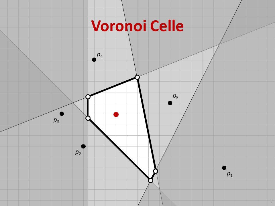 7 p2p2 p3p3 p4p4 p5p5 p1p1 Voronoi Celle