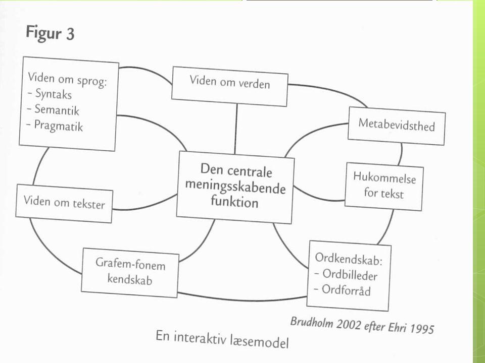 Malles ark Viden om tekster: Novellegenren – karakteristika Tekstens intention – hvad er formålet.
