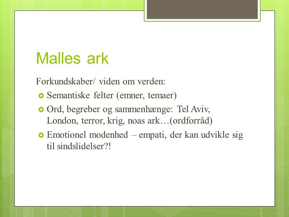 Malles ark Afkodning – en usikker afkodning vil tage opmærksomheden fra forståelsen if.t.