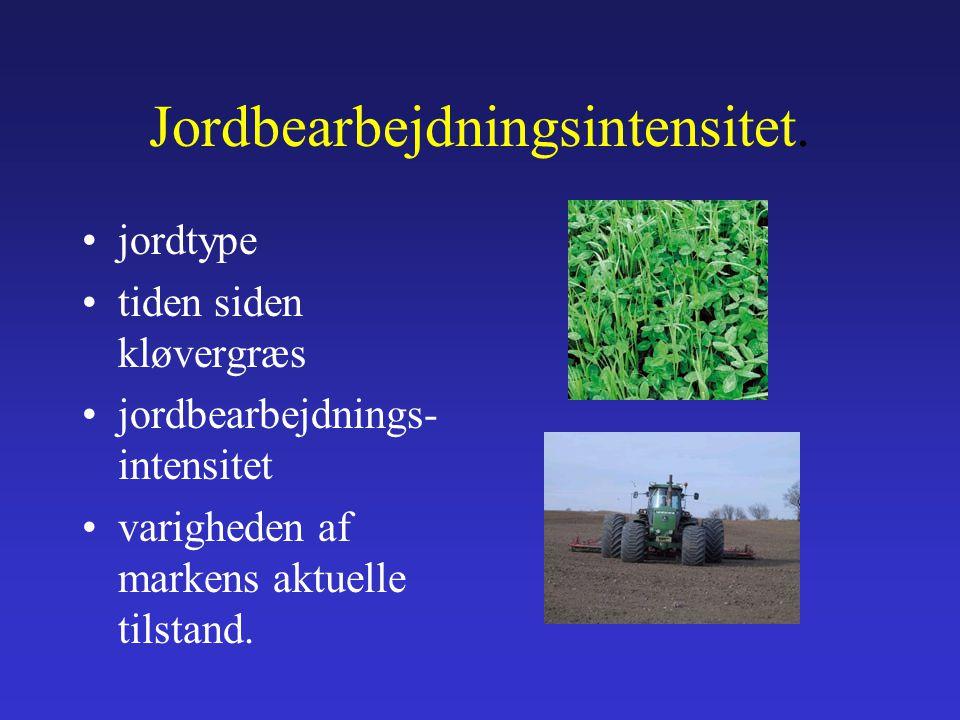 Jordbearbejdningsintensitet.