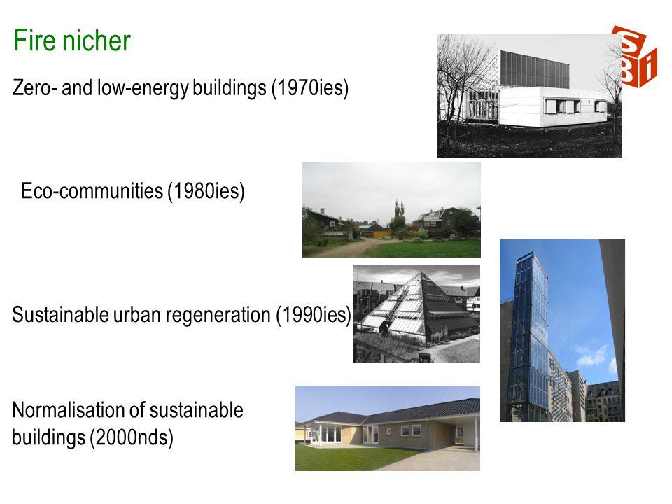 Fire nicher Eco-communities (1980ies) Sustainable urban regeneration (1990ies) Zero- and low-energy buildings (1970ies) Normalisation of sustainable buildings (2000nds)