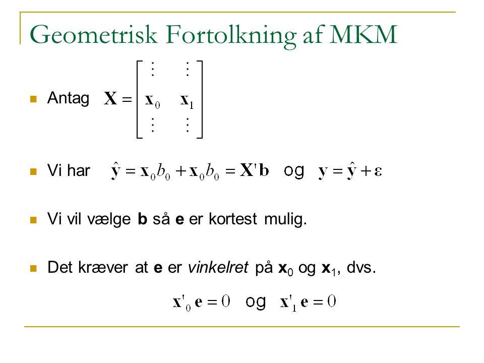 Geometrisk Fortolkning af MKM Antag Vi har Vi vil vælge b så e er kortest mulig.