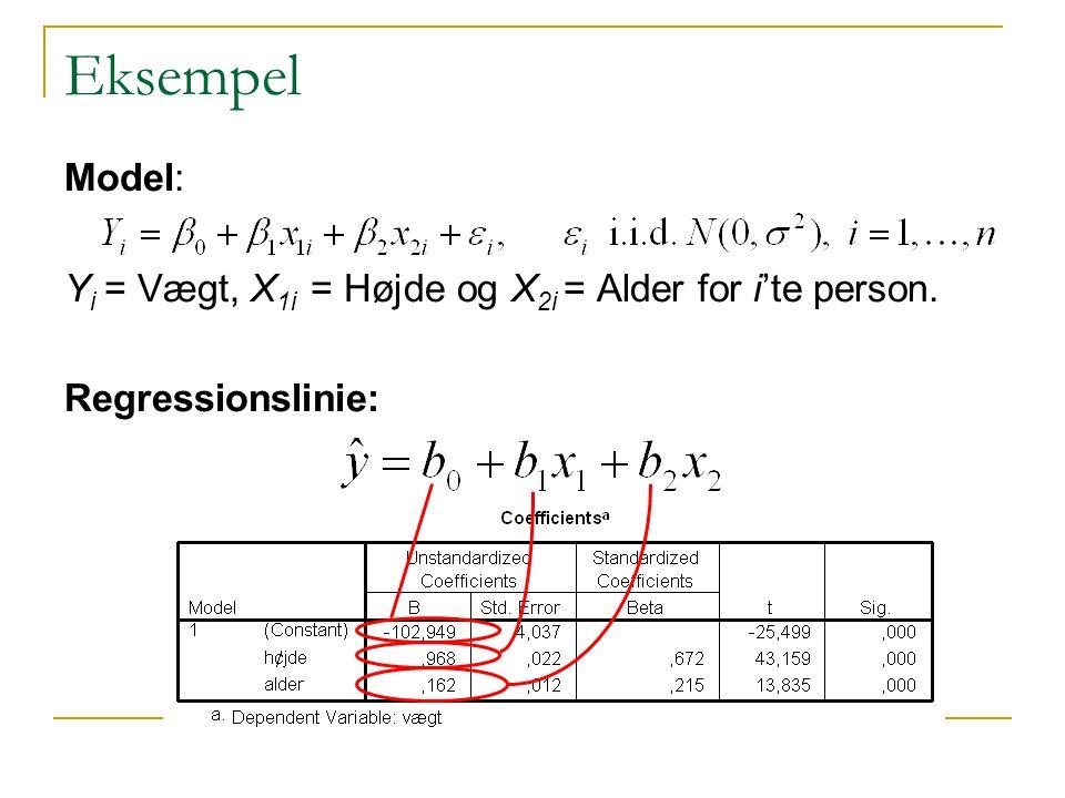 Eksempel Model: Y i = Vægt, X 1i = Højde og X 2i = Alder for i'te person. Regressionslinie: