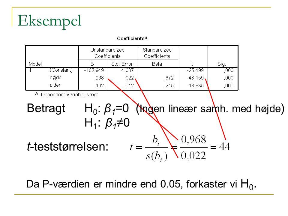 Eksempel BetragtH 0 : β 1 =0 ( Ingen lineær samh.