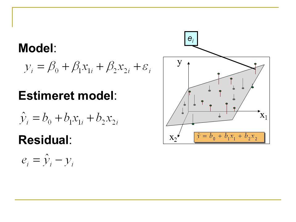 x2x2 x1x1 y Model: Estimeret model: Residual: eiei