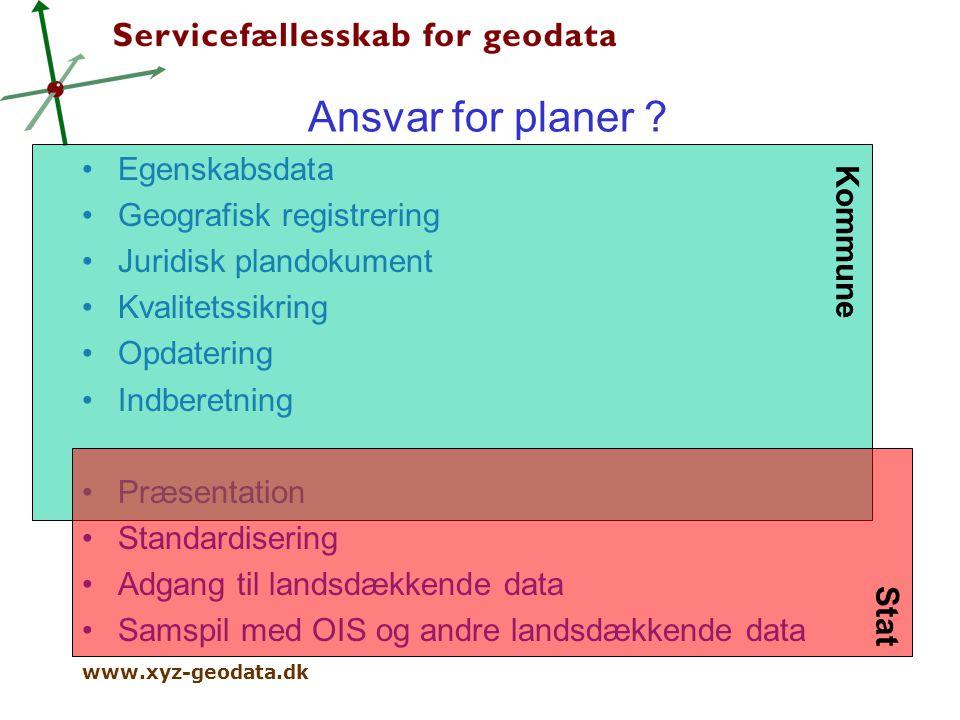 www.xyz-geodata.dk Ansvar for planer .
