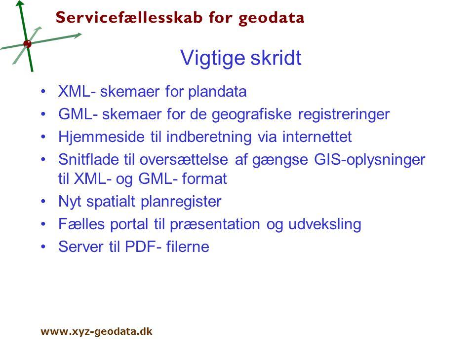 Vigtige skridt XML- skemaer for plandata GML- skemaer for de geografiske registreringer Hjemmeside til indberetning via internettet Snitflade til oversættelse af gængse GIS-oplysninger til XML- og GML- format Nyt spatialt planregister Fælles portal til præsentation og udveksling Server til PDF- filerne