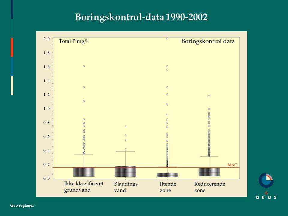 Geo-regioner Boringskontrol-data 1990-2002