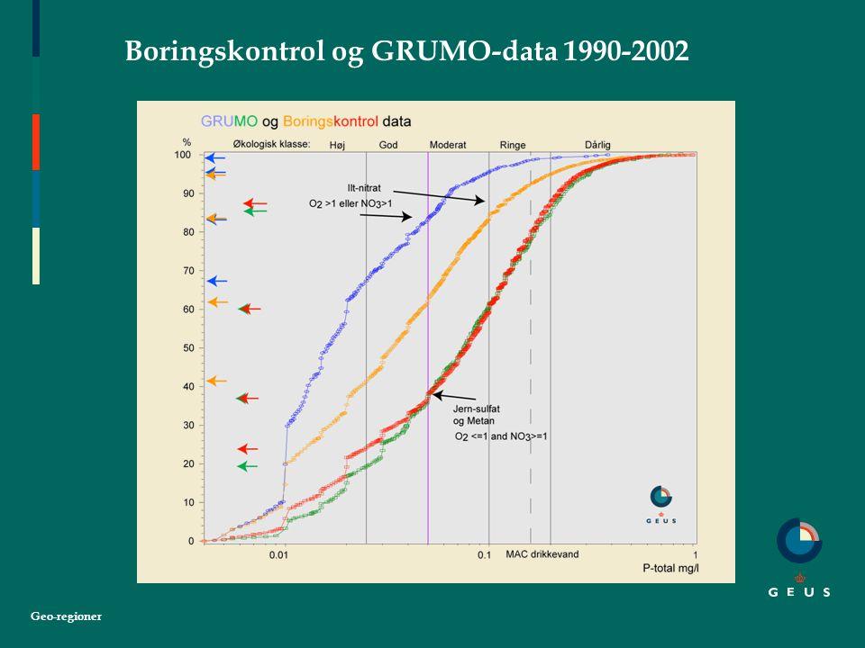 Geo-regioner Boringskontrol og GRUMO-data 1990-2002