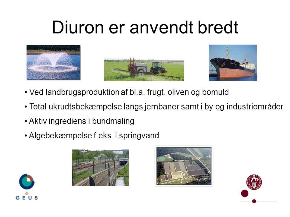 Diuron er anvendt bredt Ved landbrugsproduktion af bl.a.