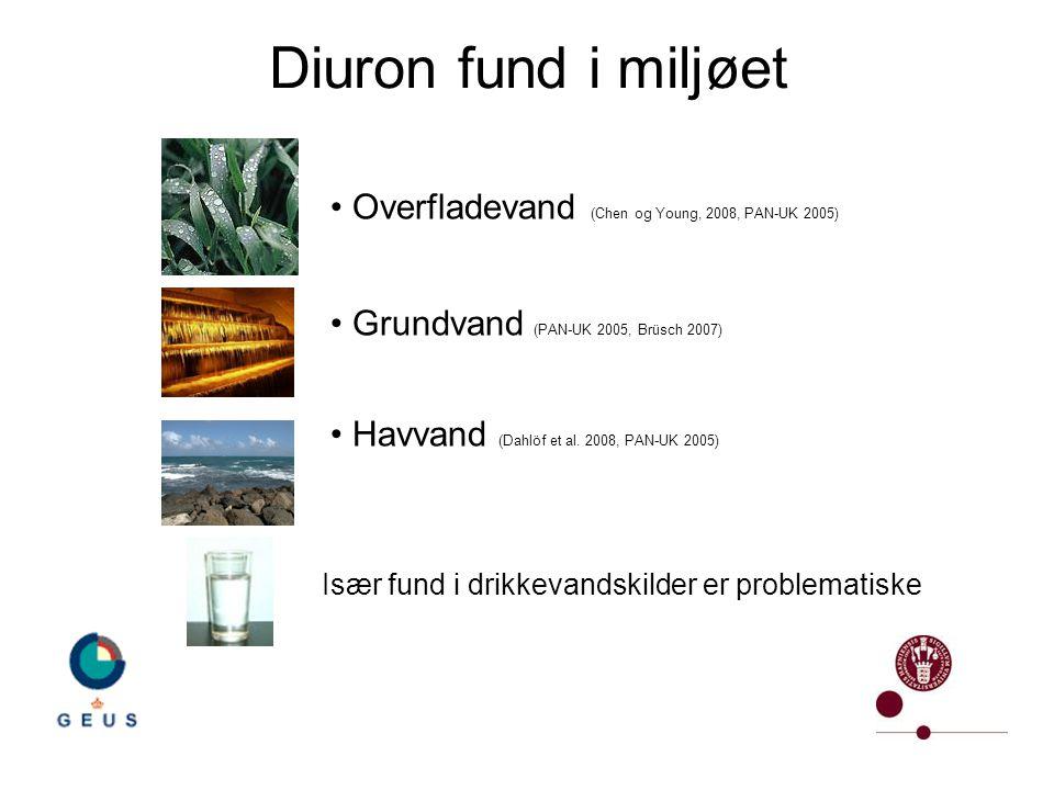 Diuron fund i miljøet Overfladevand (Chen og Young, 2008, PAN-UK 2005) Grundvand (PAN-UK 2005, Brüsch 2007) Havvand (Dahlöf et al.