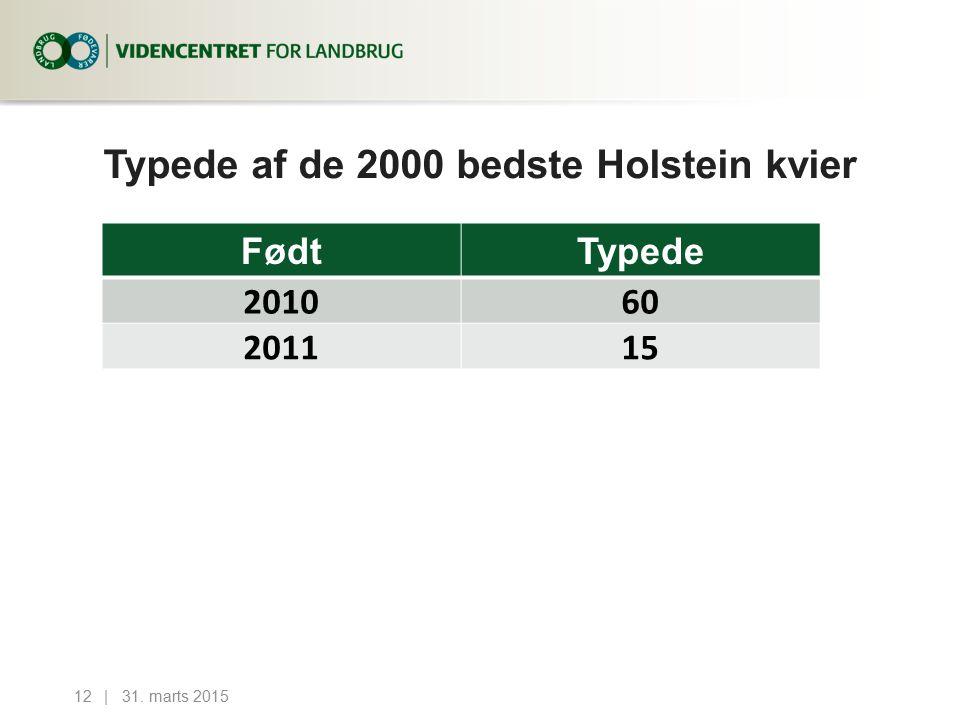 Typede af de 2000 bedste Holstein kvier 31. marts 201512...| FødtTypede 201060 201115