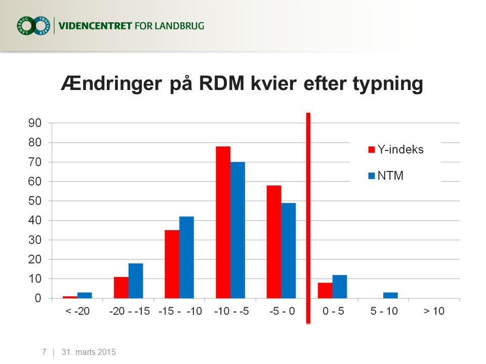Ændringer på RDM kvier efter typning 31. marts 20157...|