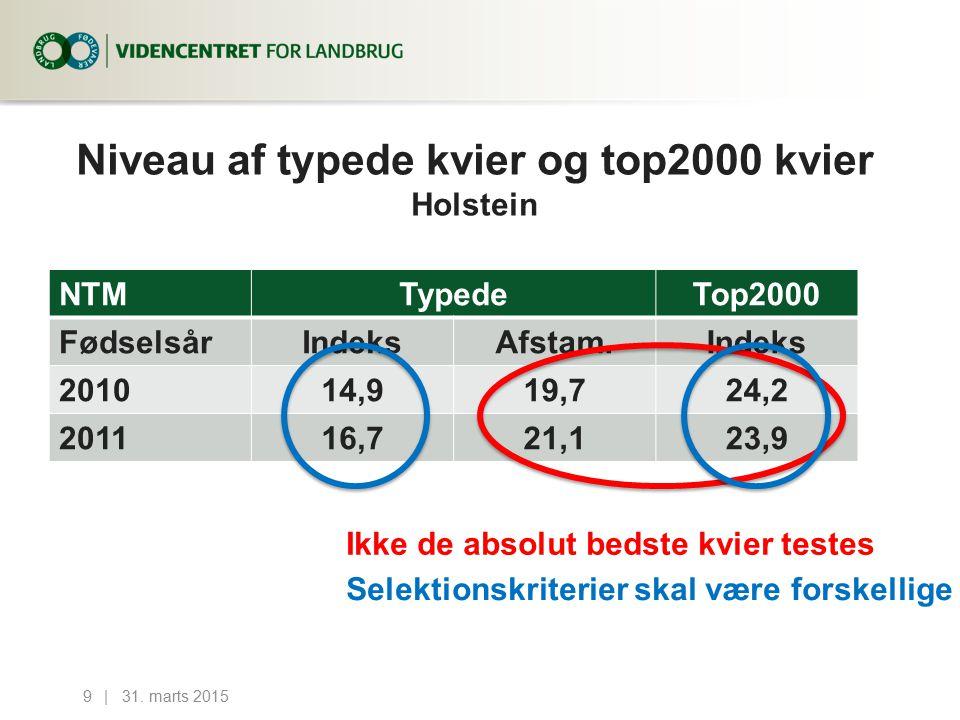 Niveau af typede kvier og top2000 kvier Holstein NTMTypedeTop2000 FødselsårIndeksAfstam.Indeks 201014,919,724,2 201116,721,123,9 31.