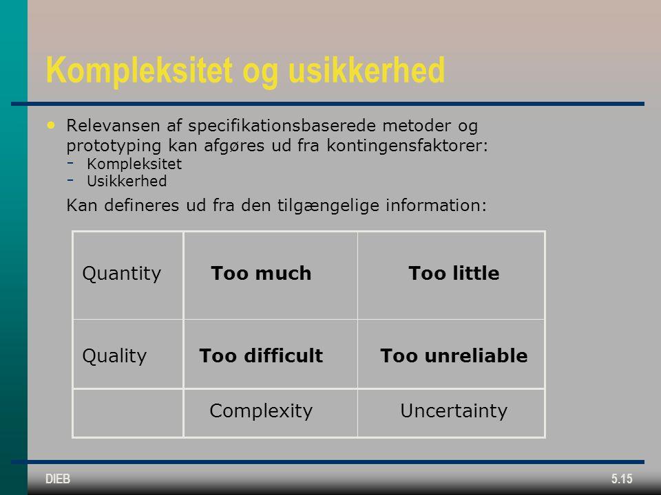 DIEB5.15 Kompleksitet og usikkerhed Relevansen af specifikationsbaserede metoder og prototyping kan afgøres ud fra kontingensfaktorer:  Kompleksitet  Usikkerhed Kan defineres ud fra den tilgængelige information: QuantityToo muchToo little QualityToo difficultToo unreliable ComplexityUncertainty