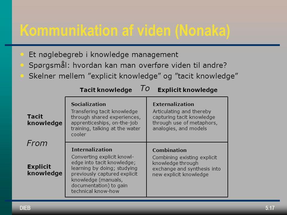 DIEB5.17 Kommunikation af viden (Nonaka) Et nøglebegreb i knowledge management Spørgsmål: hvordan kan man overføre viden til andre.