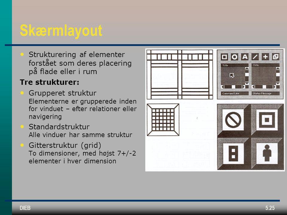 DIEB5.25 Skærmlayout Strukturering af elementer forstået som deres placering på flade eller i rum Tre strukturer: Grupperet struktur Elementerne er grupperede inden for vinduet – efter relationer eller navigering Standardstruktur Alle vinduer har samme struktur Gitterstruktur (grid) To dimensioner, med højst 7+/-2 elementer i hver dimension
