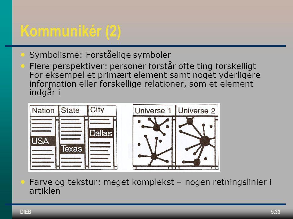 DIEB5.33 Kommunikér (2) Symbolisme: Forståelige symboler Flere perspektiver: personer forstår ofte ting forskelligt For eksempel et primært element samt noget yderligere information eller forskellige relationer, som et element indgår i Farve og tekstur: meget komplekst – nogen retningslinier i artiklen