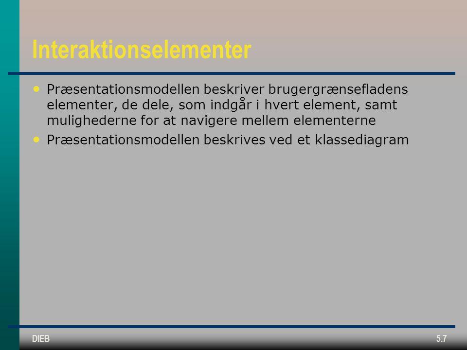 DIEB5.7 Interaktionselementer Præsentationsmodellen beskriver brugergrænsefladens elementer, de dele, som indgår i hvert element, samt mulighederne for at navigere mellem elementerne Præsentationsmodellen beskrives ved et klassediagram