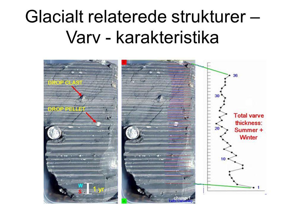 Glacialt relaterede strukturer – Varv - karakteristika