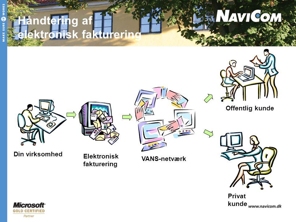 Håndtering af elektronisk fakturering Din virksomhed VANS-netværk Privat kunde Offentlig kunde Elektronisk fakturering