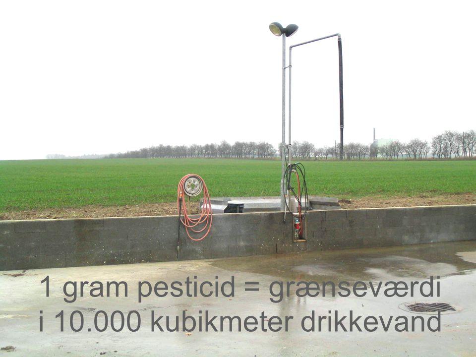 Dansk Landbrugsrådgivning Landscentret 1 gram pesticid = grænseværdi i 10.000 kubikmeter drikkevand