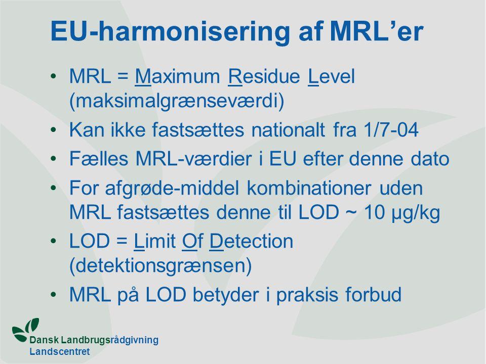 Dansk Landbrugsrådgivning Landscentret EU-harmonisering af MRL'er MRL = Maximum Residue Level (maksimalgrænseværdi) Kan ikke fastsættes nationalt fra 1/7-04 Fælles MRL-værdier i EU efter denne dato For afgrøde-middel kombinationer uden MRL fastsættes denne til LOD ~ 10 μg/kg LOD = Limit Of Detection (detektionsgrænsen) MRL på LOD betyder i praksis forbud