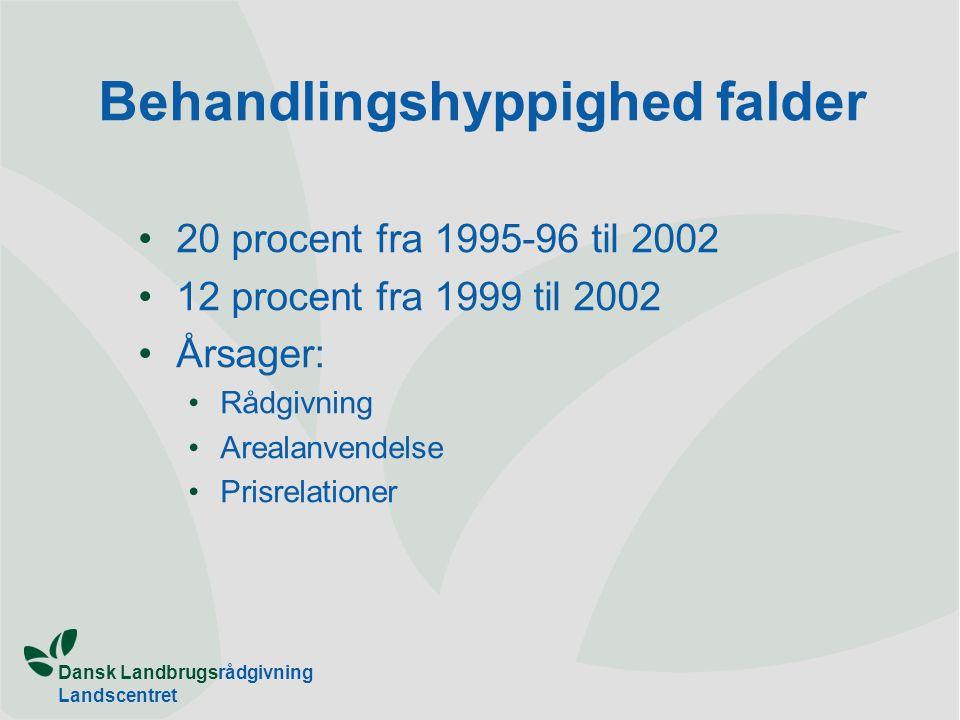 Dansk Landbrugsrådgivning Landscentret Behandlingshyppighed falder 20 procent fra 1995-96 til 2002 12 procent fra 1999 til 2002 Årsager: Rådgivning Arealanvendelse Prisrelationer