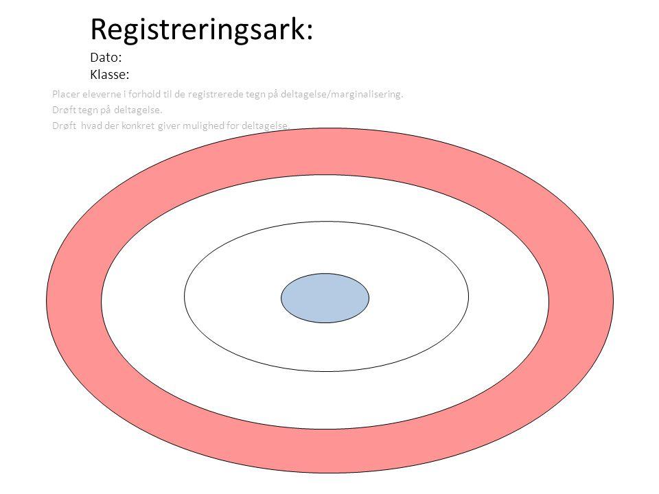 Registreringsark: Dato: Klasse: Placer eleverne i forhold til de registrerede tegn på deltagelse/marginalisering.