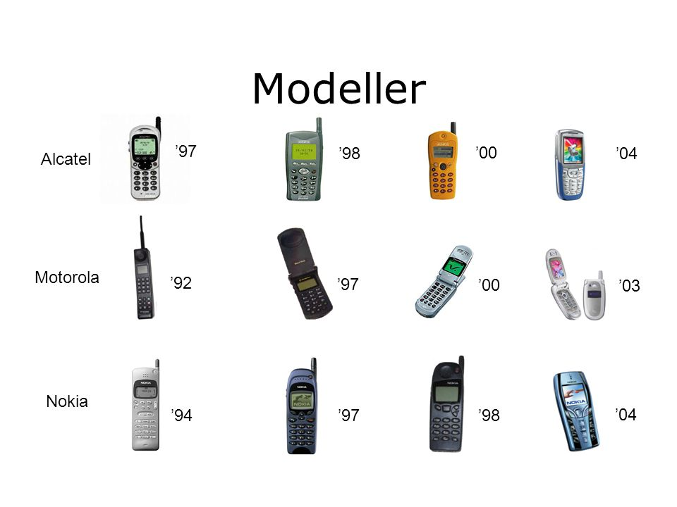 Modeller Alcatel Motorola Nokia '92 '94 '04 '97 '98 '97 '98 '00 '04 '03