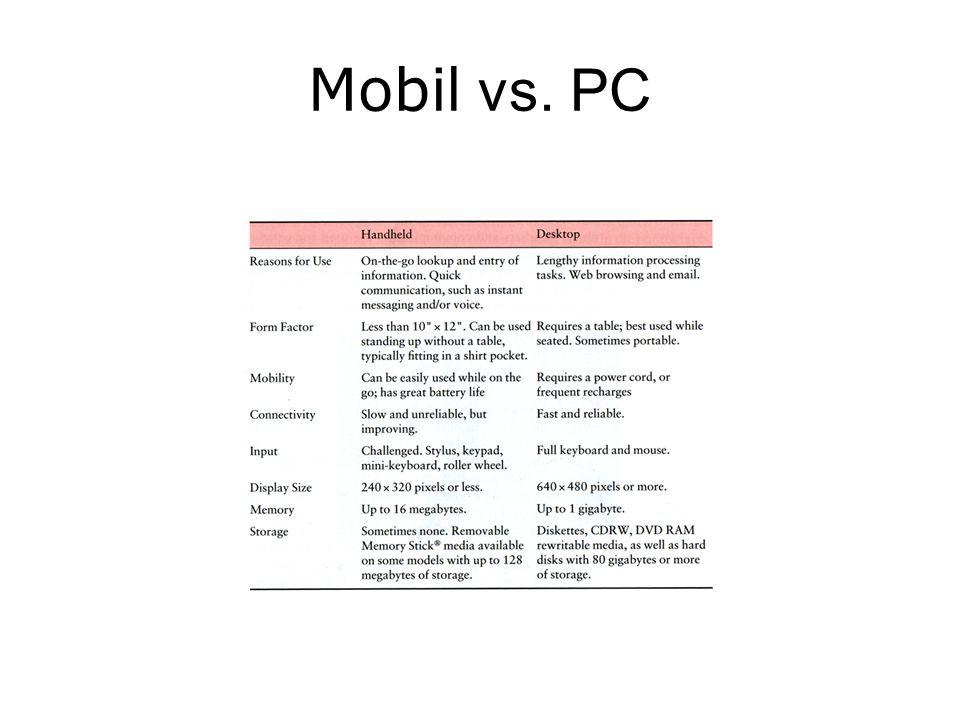 Mobil vs. PC