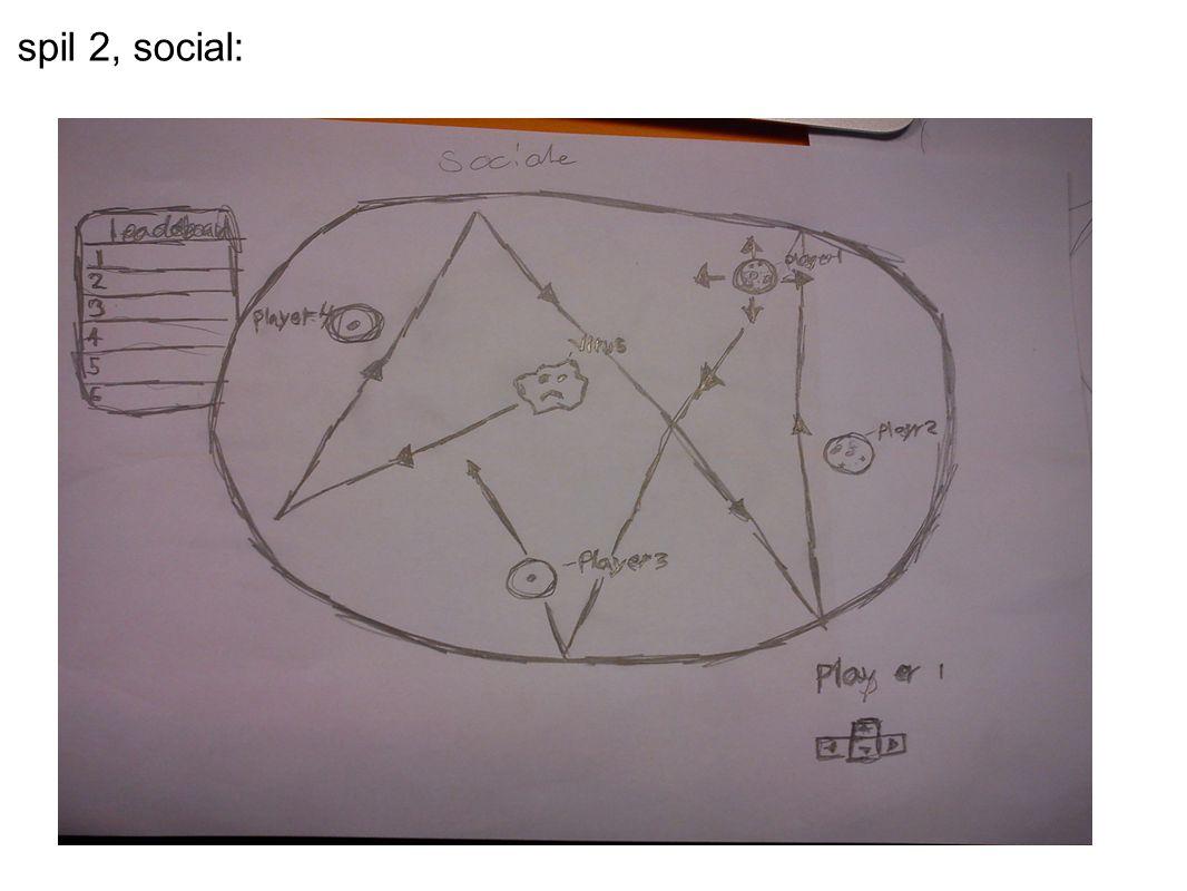 spil 2, social: