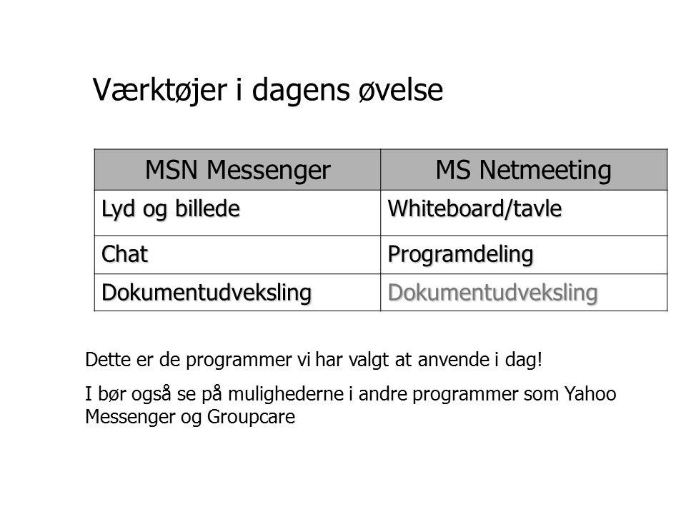 Værktøjer i dagens øvelse MSN MessengerMS Netmeeting Lyd og billede Whiteboard/tavle ChatProgramdeling DokumentudvekslingDokumentudveksling Dette er de programmer vi har valgt at anvende i dag.