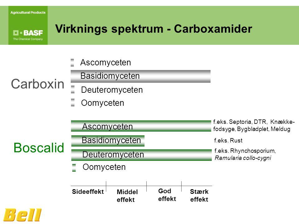 Agricultural Products Stærk effekt God effekt Middel effekt Sideeffekt Carboxin Basidiomyceten Ascomyceten Oomyceten Deuteromyceten Virknings spektrum - Carboxamider f.eks.