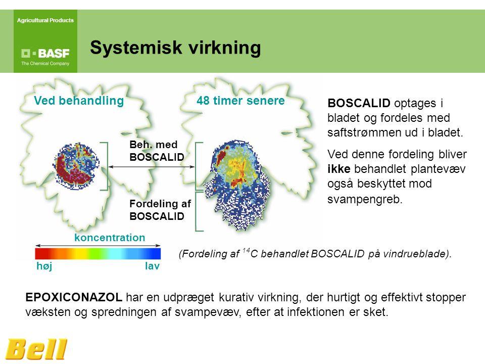 Agricultural Products Systemisk virkning BOSCALID optages i bladet og fordeles med saftstrømmen ud i bladet.