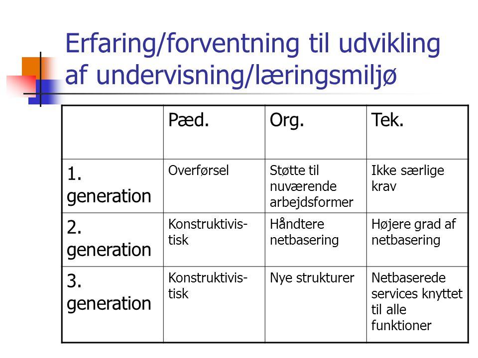 Erfaring/forventning til udvikling af undervisning/læringsmiljø Pæd.Org.Tek.