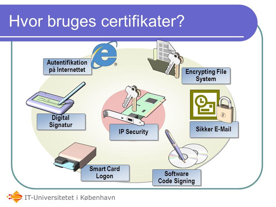 Autentifikation på Internettet Encrypting File System Sikker E-Mail Software Code Signing Smart Card Logon Digital Signatur Digital Signatur IP Security Hvor bruges certifikater