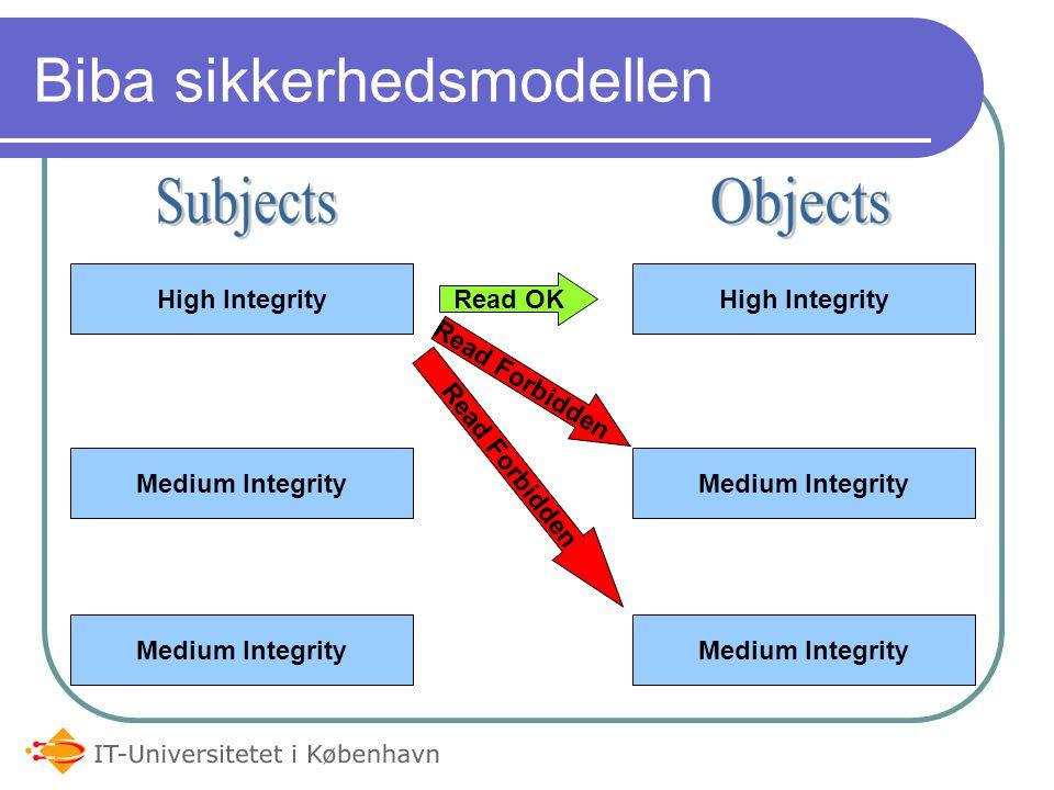 Biba sikkerhedsmodellen High Integrity Medium Integrity High Integrity Medium Integrity Read OK Read Forbidden