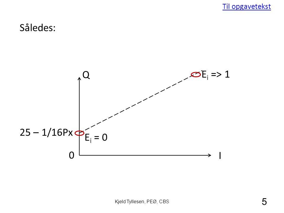 Q I 25 – 1/16Px E i => 1 E i = 0 Således: 0 5 Kjeld Tyllesen, PEØ, CBS Til opgavetekst