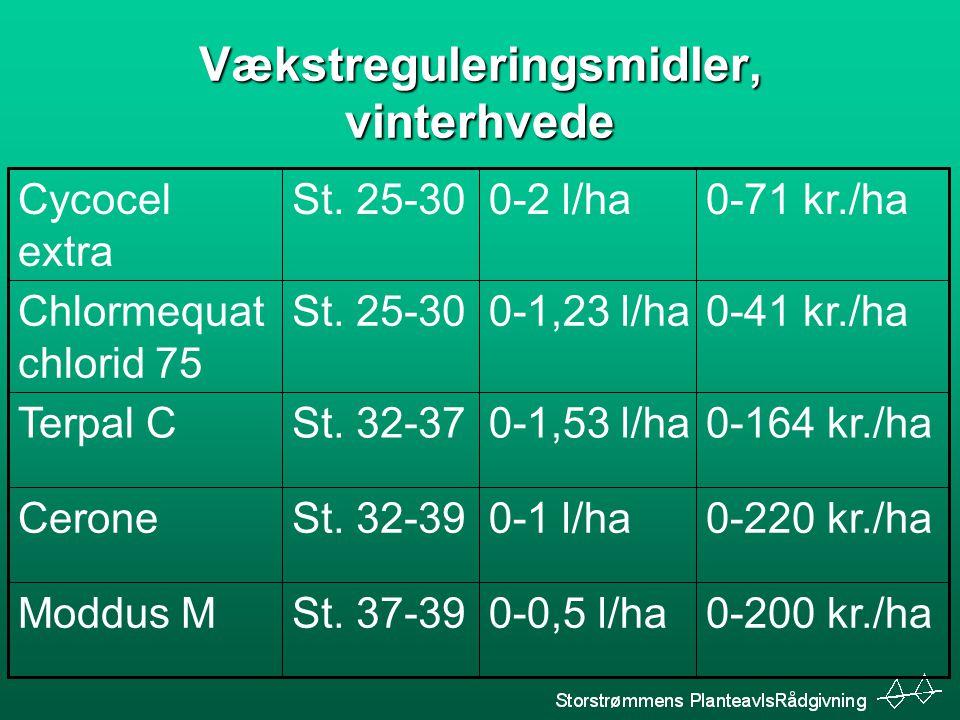 Vækstreguleringsmidler, vinterhvede 0-0,5 l/ha 0-1 l/ha 0-1,53 l/ha 0-1,23 l/ha 0-2 l/ha St.