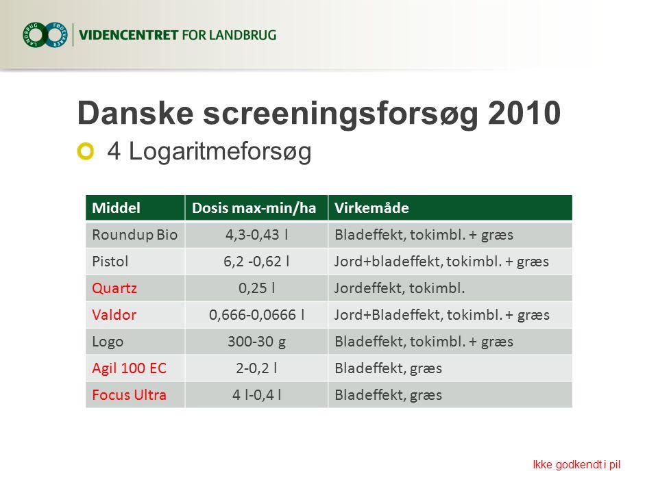 Danske screeningsforsøg 2010 4 Logaritmeforsøg Ikke godkendt i pil MiddelDosis max-min/haVirkemåde Roundup Bio4,3-0,43 lBladeffekt, tokimbl.