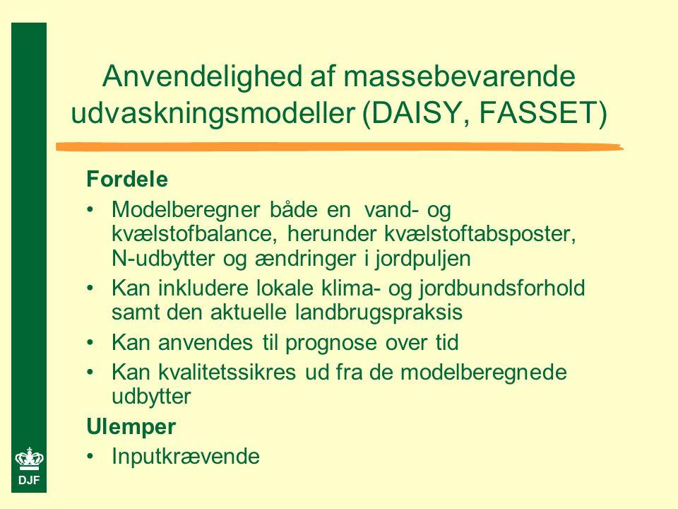 DJF Anvendelighed af massebevarende udvaskningsmodeller (DAISY, FASSET) Fordele Modelberegner både en vand- og kvælstofbalance, herunder kvælstoftabsposter, N-udbytter og ændringer i jordpuljen Kan inkludere lokale klima- og jordbundsforhold samt den aktuelle landbrugspraksis Kan anvendes til prognose over tid Kan kvalitetssikres ud fra de modelberegnede udbytter Ulemper Inputkrævende
