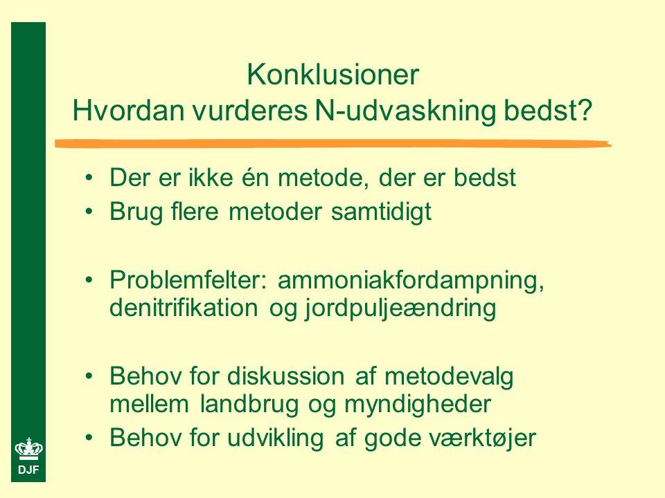 DJF Konklusioner Hvordan vurderes N-udvaskning bedst.